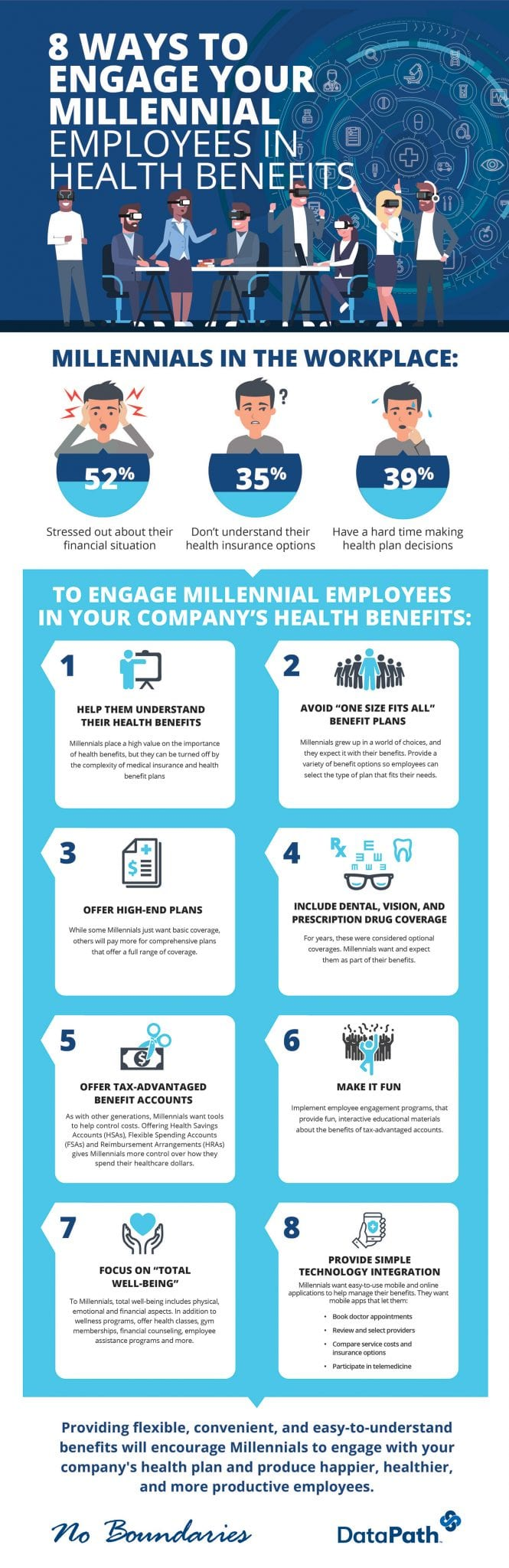 8 Ways to Engage Your Millennial Employees in Health Benefits